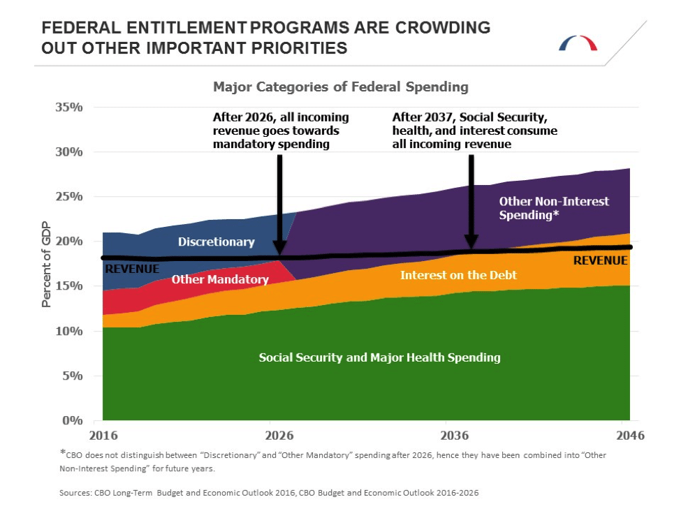 BPC-Entitlement-Programs
