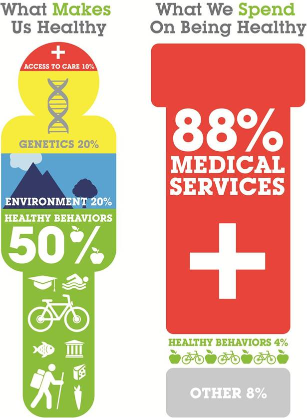 Health-Spending-Breakdown