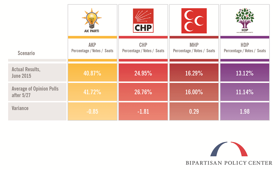 Turkey-November-2015-Election-2