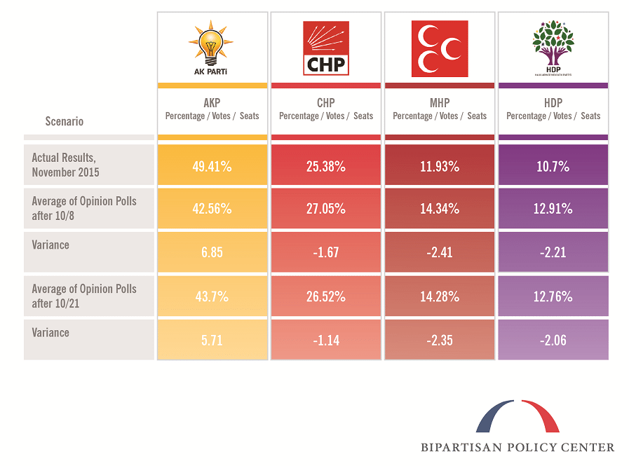 Turkey-November-2015-Election-3