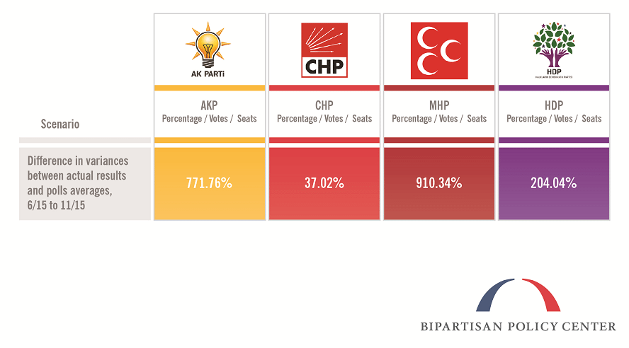 Turkey-November-2015-Election-4